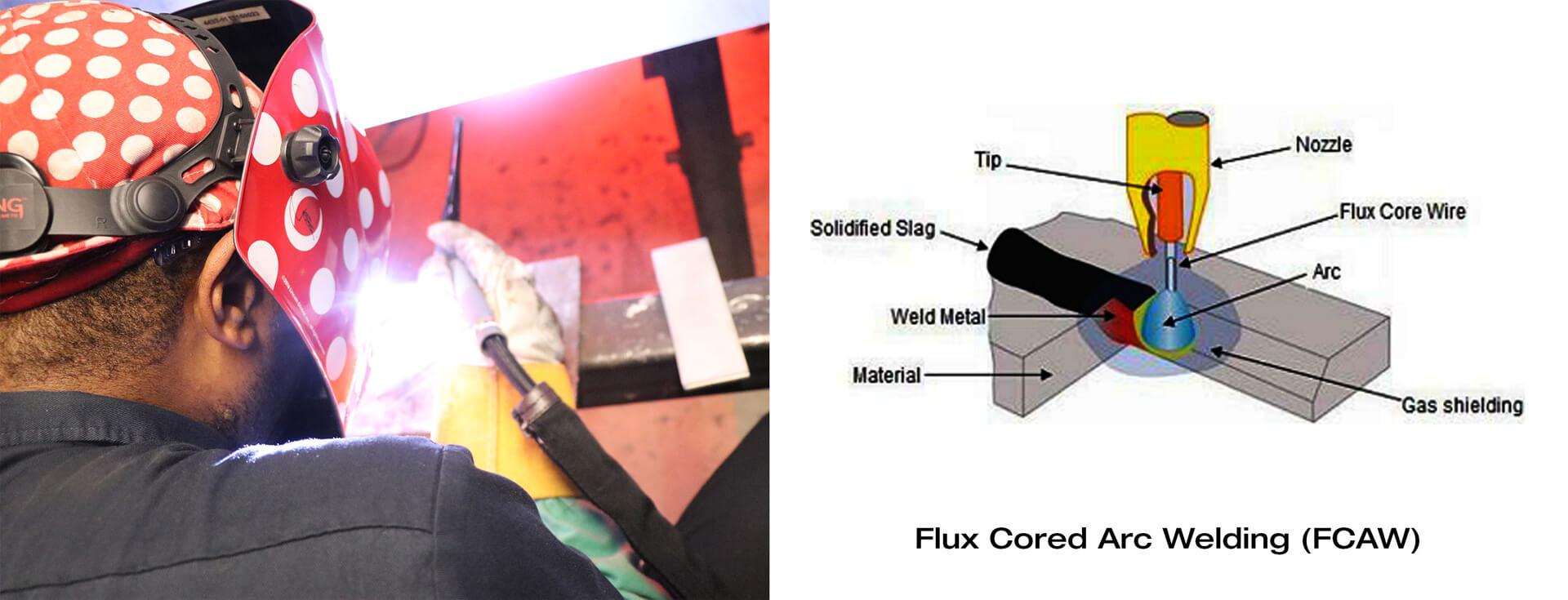 Type of Welding technology - Flux Cored Arc welding