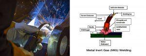 Type of Welding technology - Metal Inert Gas Welding