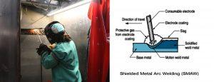 Type of Welding technology - Shielded Metal Arc welding