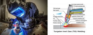 Type of Welding technology - Tungsten Inert Gas Welding