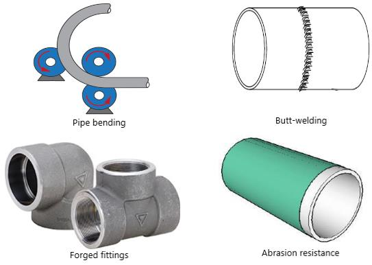 Different techniques in pipe fitting